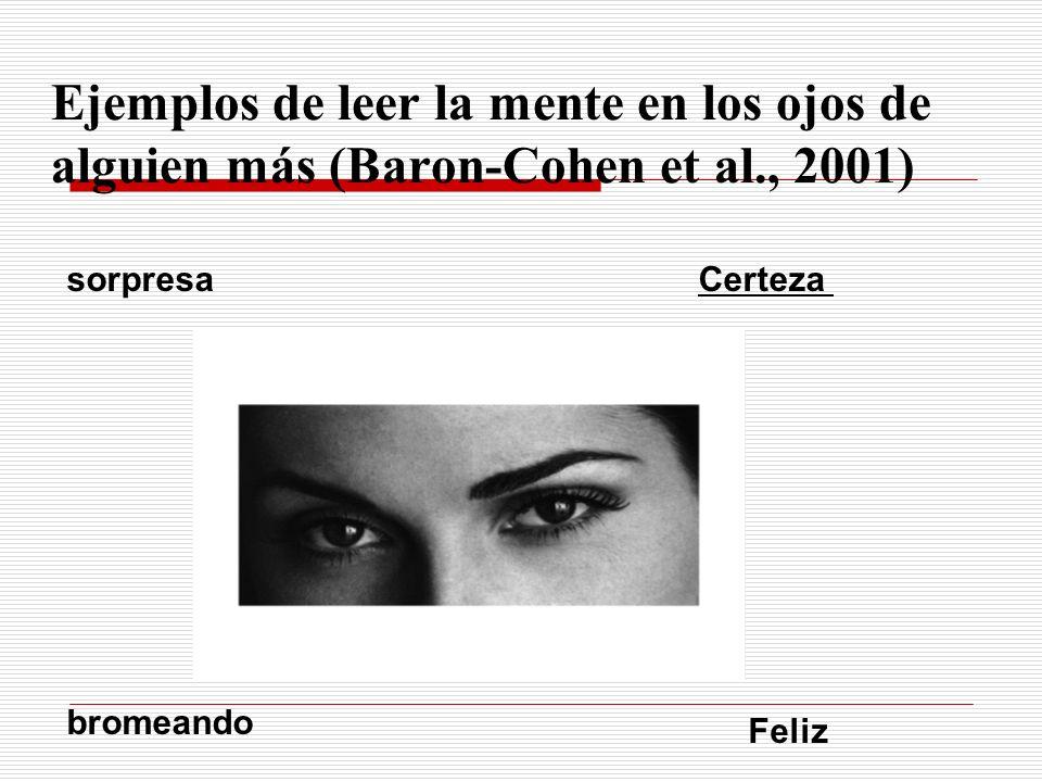 Ejemplos de leer la mente en los ojos de alguien más (Baron-Cohen et al., 2001)