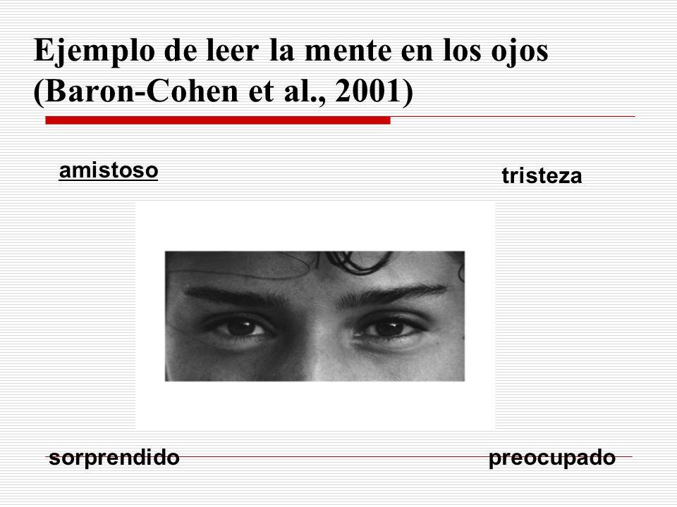 Ejemplo de leer la mente en los ojos (Baron-Cohen et al., 2001)