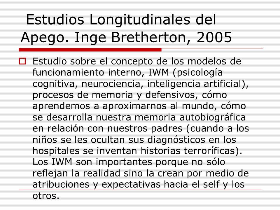 Estudios Longitudinales del Apego. Inge Bretherton, 2005