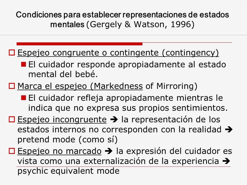 Condiciones para establecer representaciones de estados mentales (Gergely & Watson, 1996)