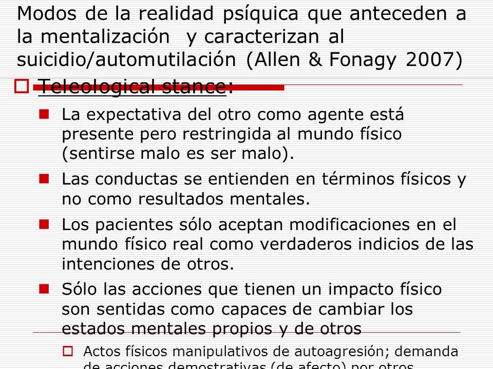 Modos de la realidad psíquica que anteceden a la mentalización y caracterizan al suicidio/automutilación (Allen & Fonagy 2007)