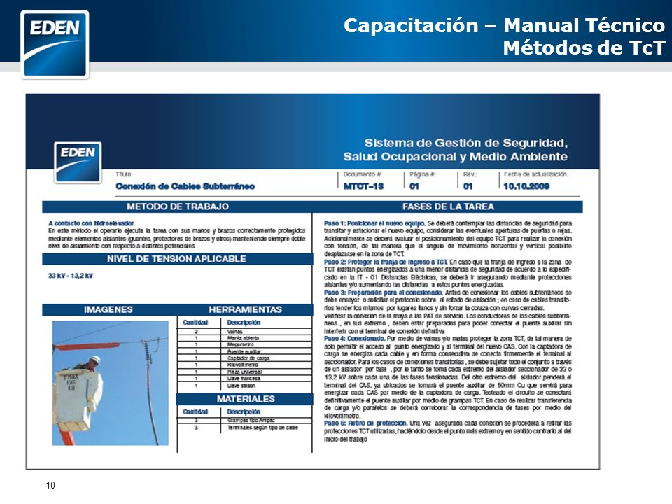 Capacitación – Manual Técnico
