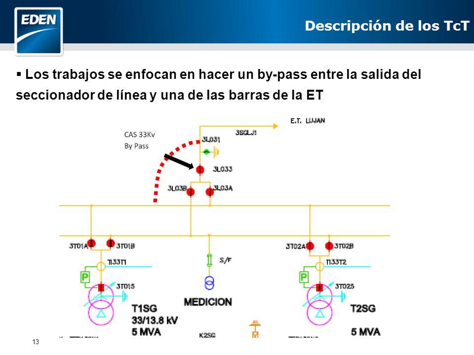 Descripción de los TcT Los trabajos se enfocan en hacer un by-pass entre la salida del seccionador de línea y una de las barras de la ET.