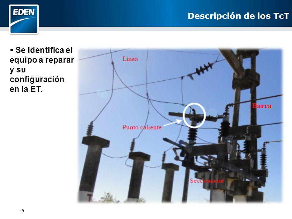 Descripción de los TcT Se identifica el equipo a reparar y su configuración en la ET.