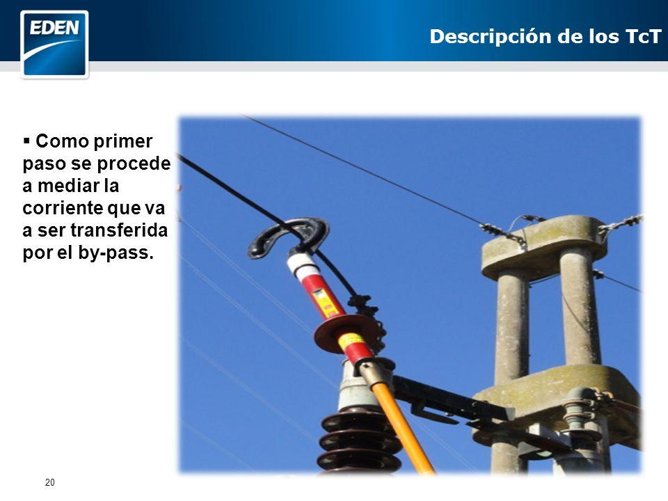 Descripción de los TcT Como primer paso se procede a mediar la corriente que va a ser transferida por el by-pass.