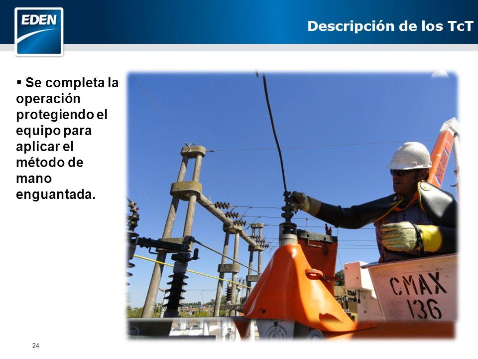 Descripción de los TcT Se completa la operación protegiendo el equipo para aplicar el método de mano enguantada.