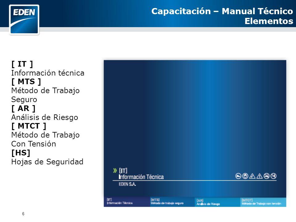 Capacitación – Manual Técnico Elementos