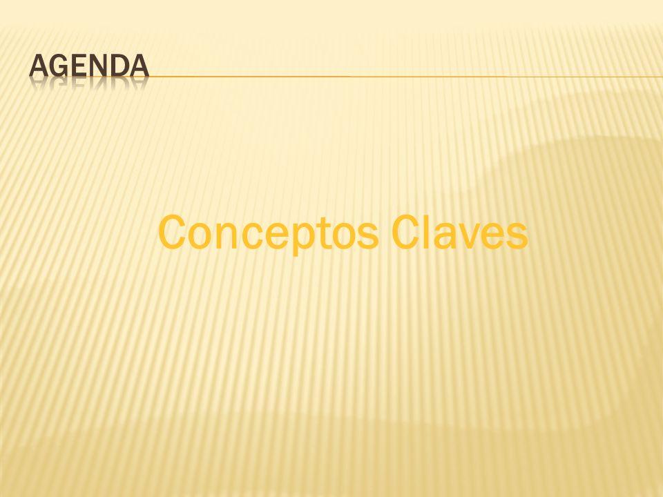 Agenda Conceptos Claves