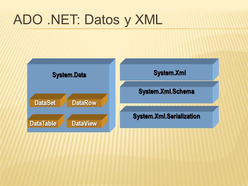 System.Xml.Serialization