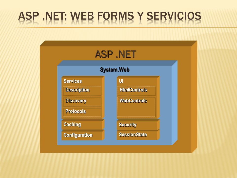 ASP .NET: Web Forms y Servicios