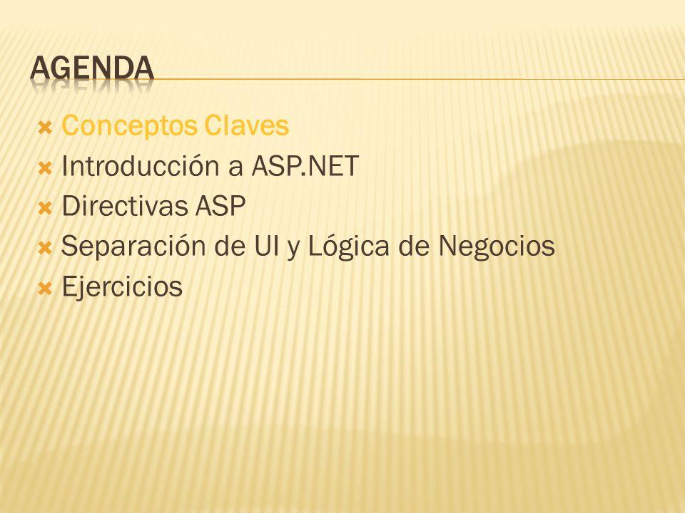 Agenda Conceptos Claves Introducción a ASP.NET Directivas ASP