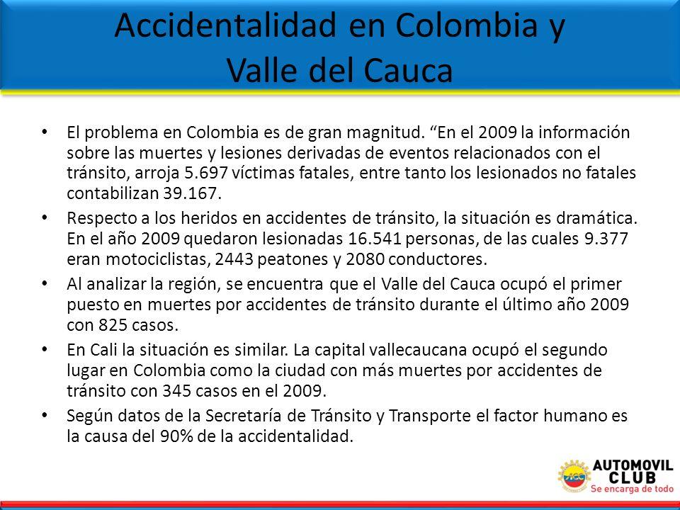 Accidentalidad en Colombia y Valle del Cauca