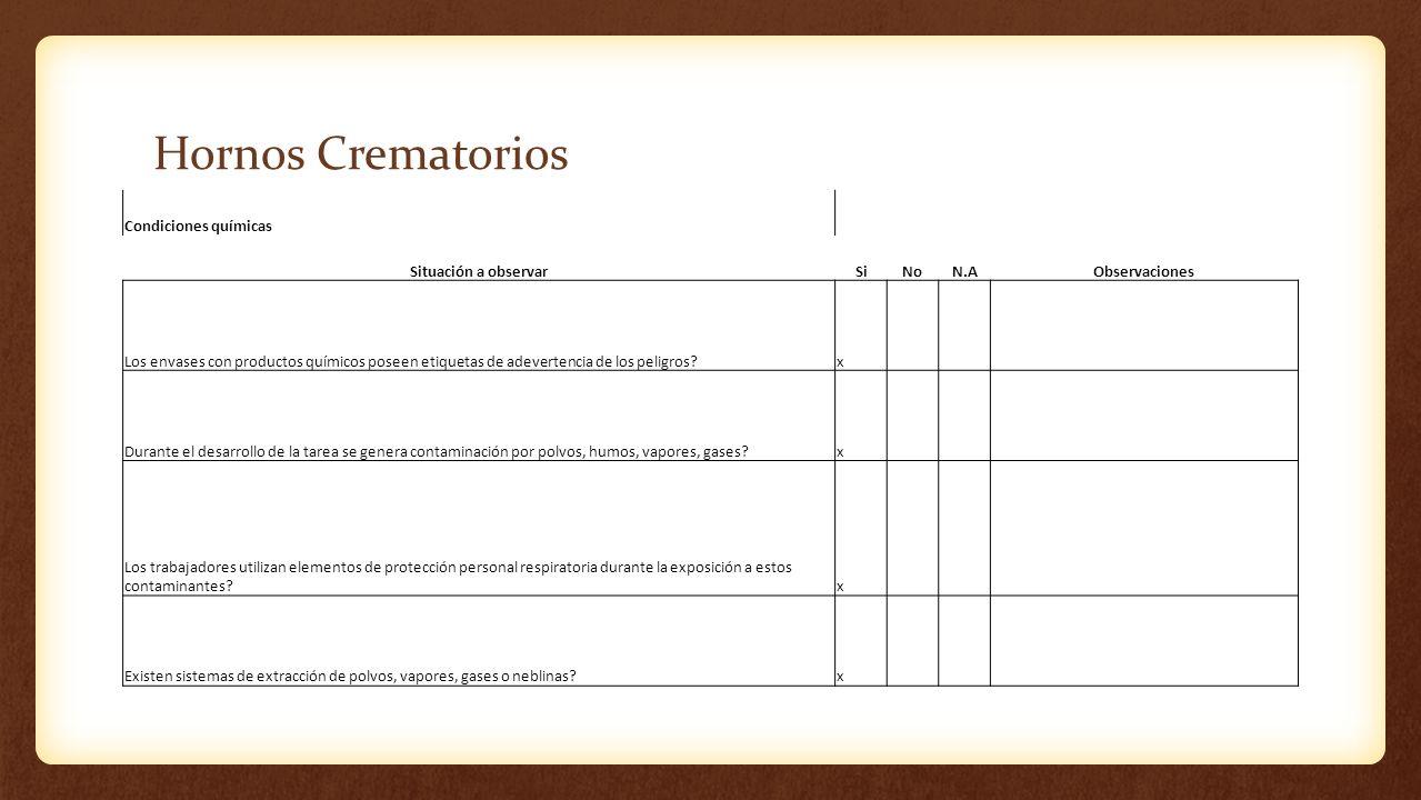 Hornos Crematorios Condiciones químicas Situación a observar Si No N.A