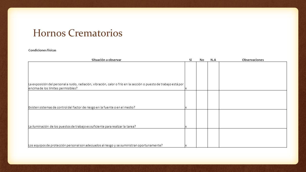 Hornos Crematorios Condiciones físicas Situación a observar Si No N.A