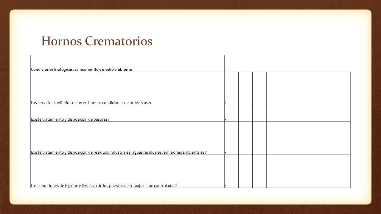 Hornos Crematorios Condiciones Biológicas, saneamiento y medio ambiente. Los servicios sanitarios estan en buenas condiciones de orden y aseo.