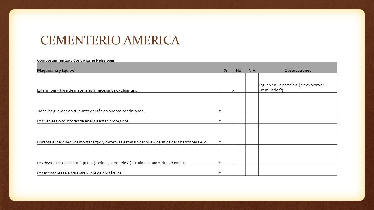 CEMENTERIO AMERICA Comportamientos y Condiciones Peligrosas