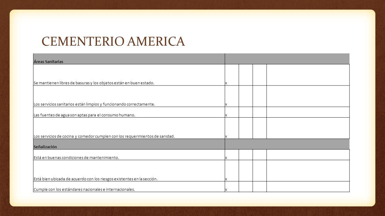 CEMENTERIO AMERICA Áreas Sanitarias