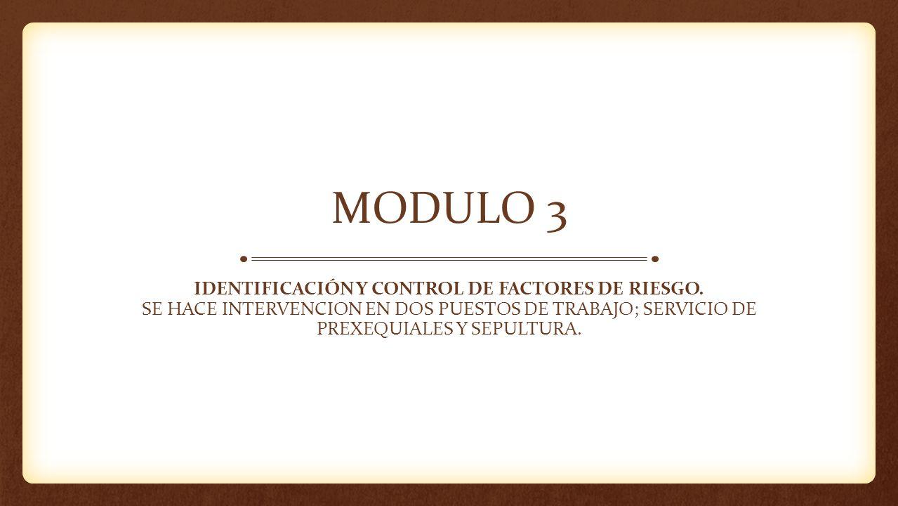 IDENTIFICACIÓN Y CONTROL DE FACTORES DE RIESGO.