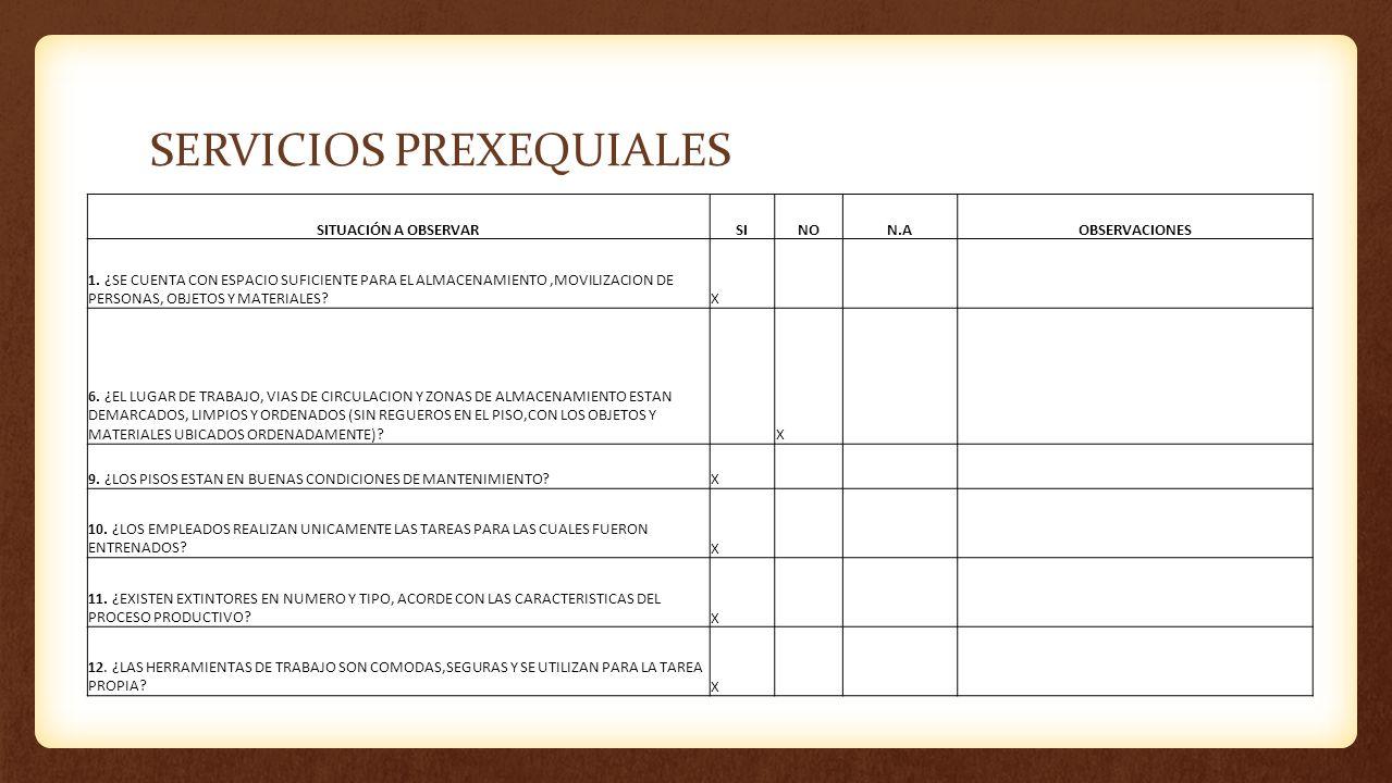 SERVICIOS PREXEQUIALES