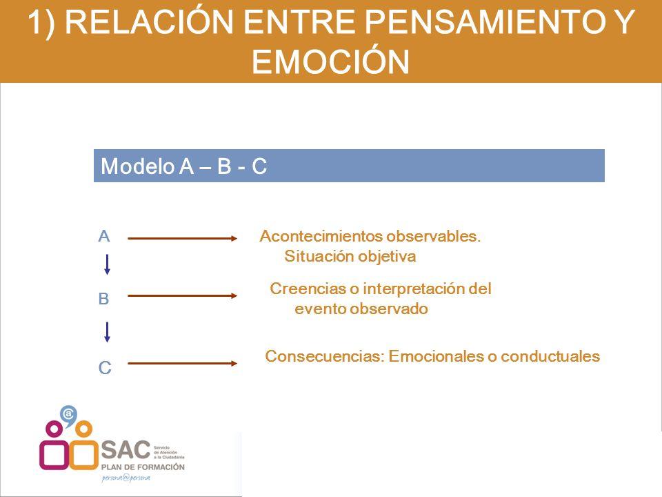 1) RELACIÓN ENTRE PENSAMIENTO Y EMOCIÓN