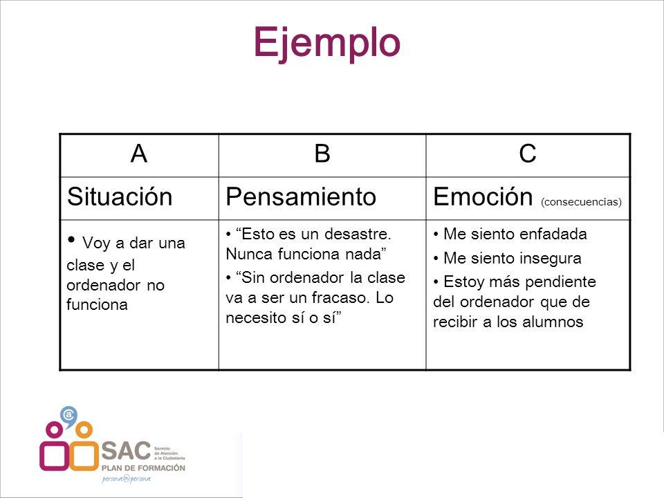 Ejemplo A B C Situación Pensamiento Emoción (consecuencias)