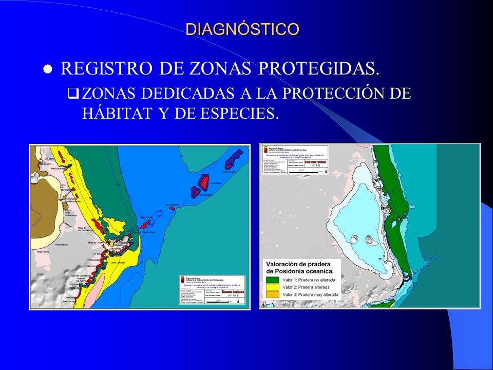 REGISTRO DE ZONAS PROTEGIDAS.