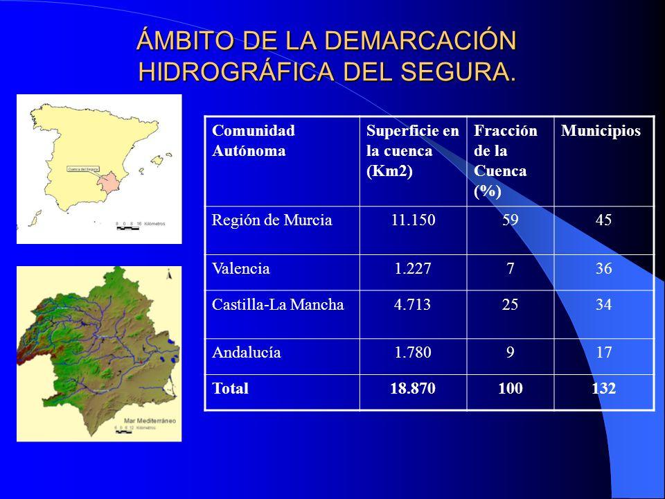 ÁMBITO DE LA DEMARCACIÓN HIDROGRÁFICA DEL SEGURA.