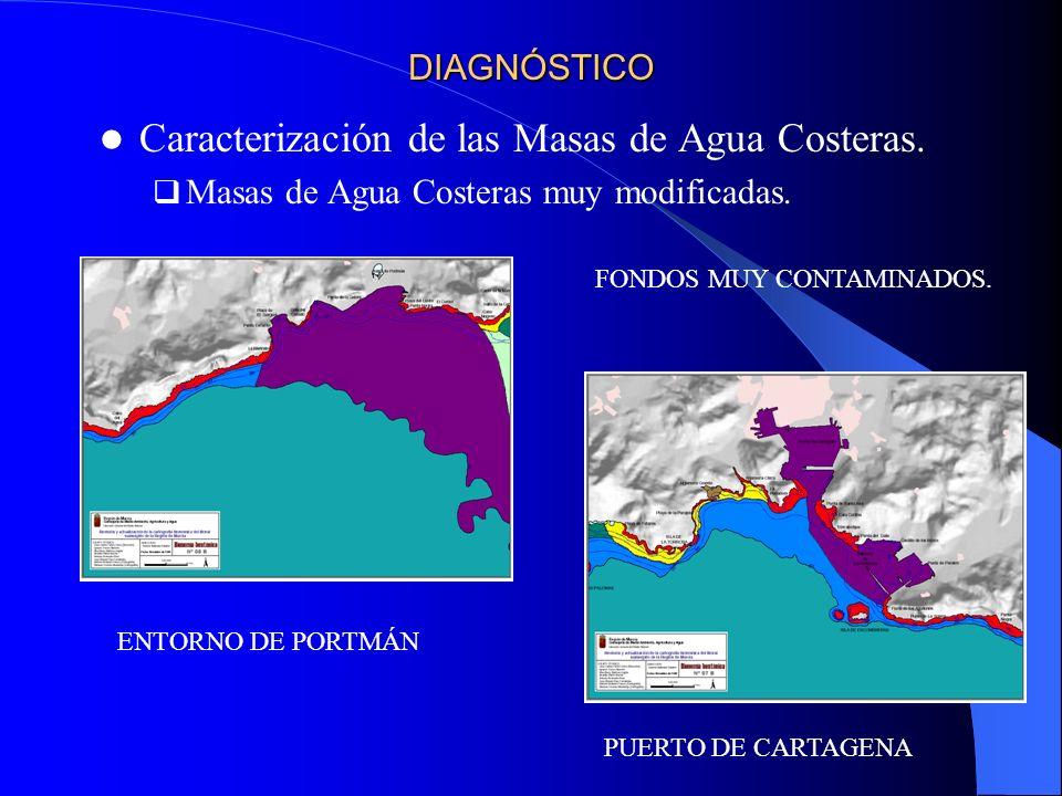 Caracterización de las Masas de Agua Costeras.