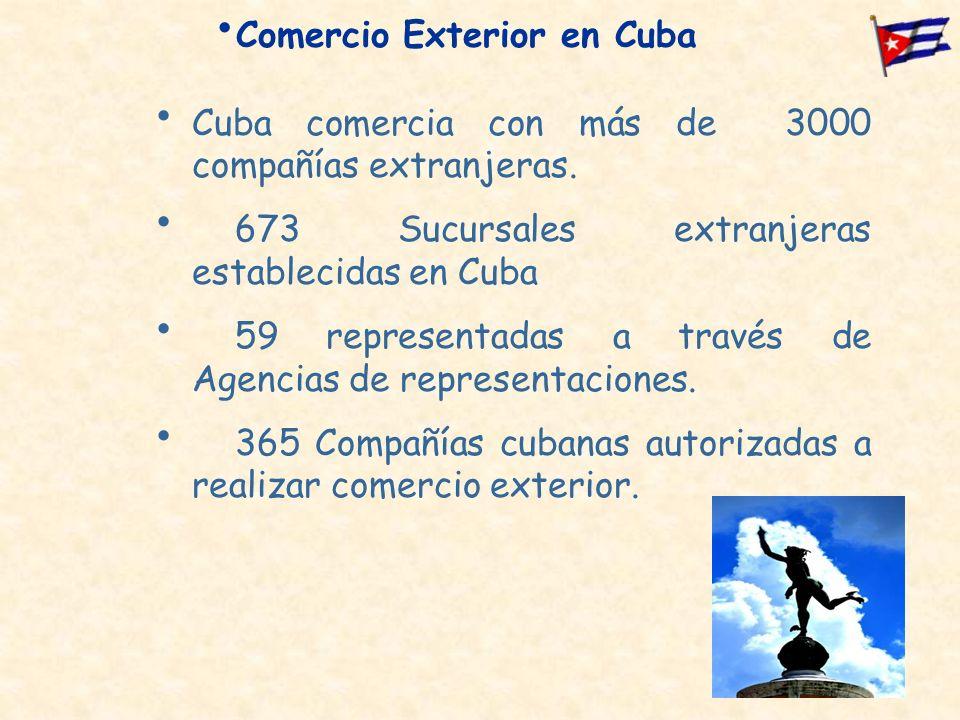 Comercio Exterior en Cuba