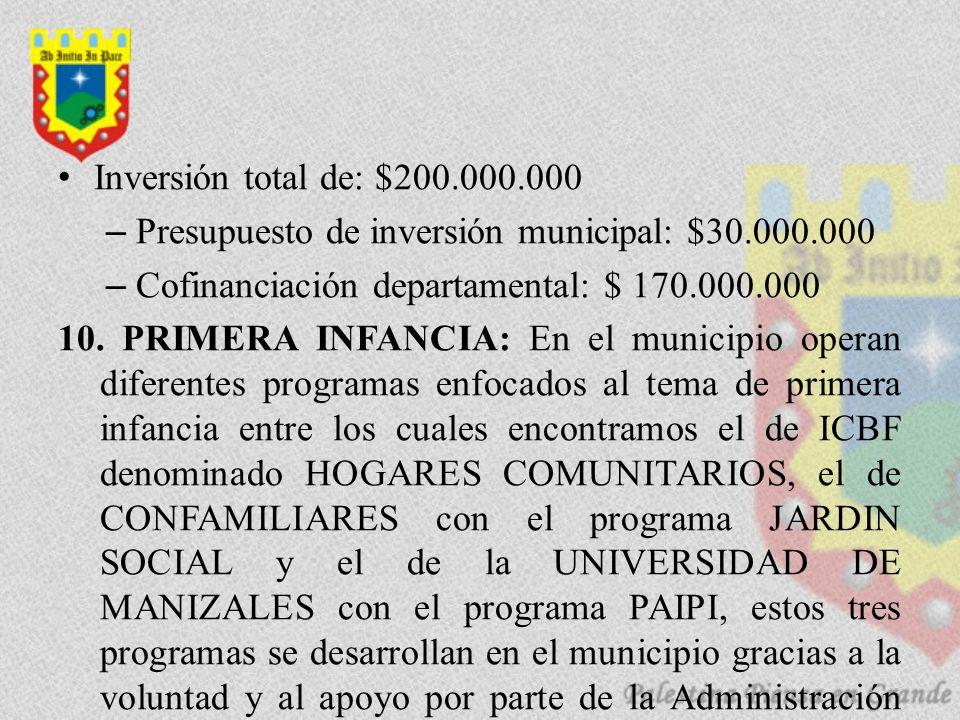 Inversión total de: $200.000.000 Presupuesto de inversión municipal: $30.000.000. Cofinanciación departamental: $ 170.000.000.