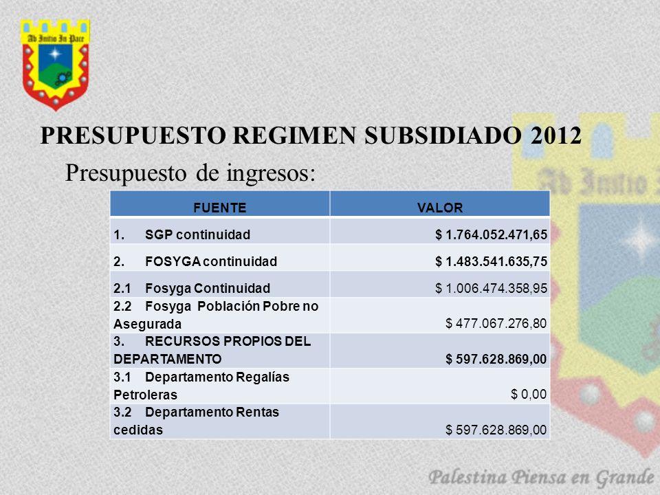 PRESUPUESTO REGIMEN SUBSIDIADO 2012 Presupuesto de ingresos: