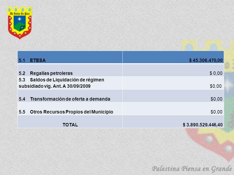 5.1 ETESA $ 45.306.470,00. 5.2 Regalías petroleras. $ 0,00. 5.3 Saldos de Liquidación de régimen subsidiado vig. Ant. A 30/09/2009.