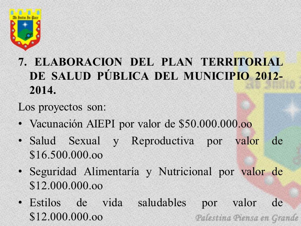 7. ELABORACION DEL PLAN TERRITORIAL DE SALUD PÚBLICA DEL MUNICIPIO 2012-2014.