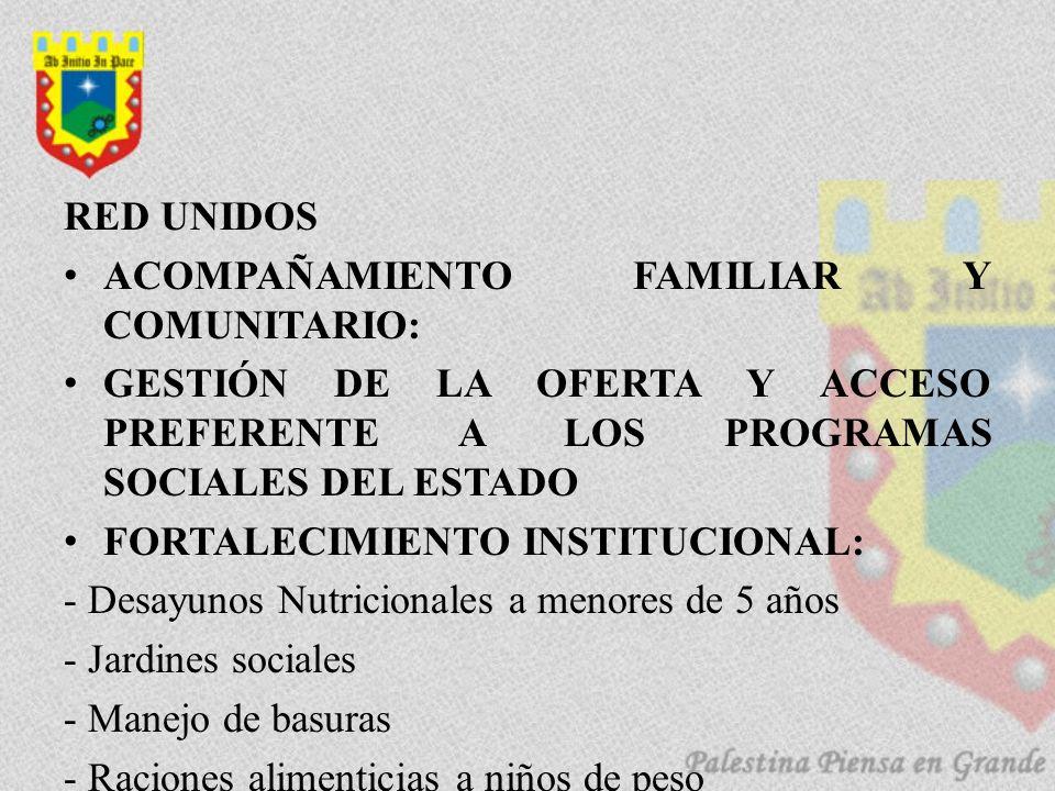 RED UNIDOS ACOMPAÑAMIENTO FAMILIAR Y COMUNITARIO: GESTIÓN DE LA OFERTA Y ACCESO PREFERENTE A LOS PROGRAMAS SOCIALES DEL ESTADO.