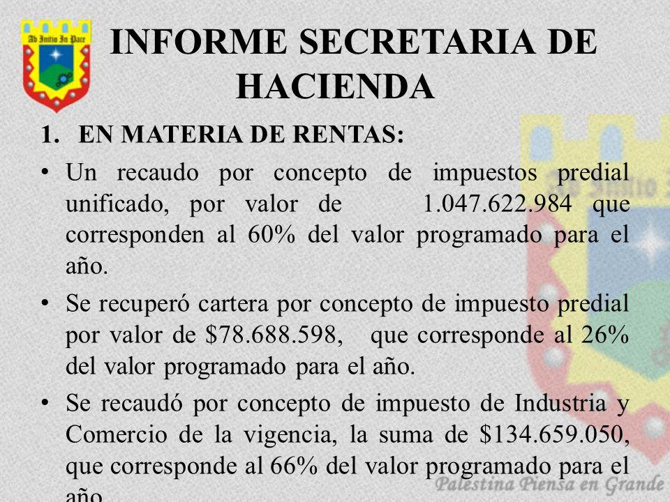 INFORME SECRETARIA DE HACIENDA