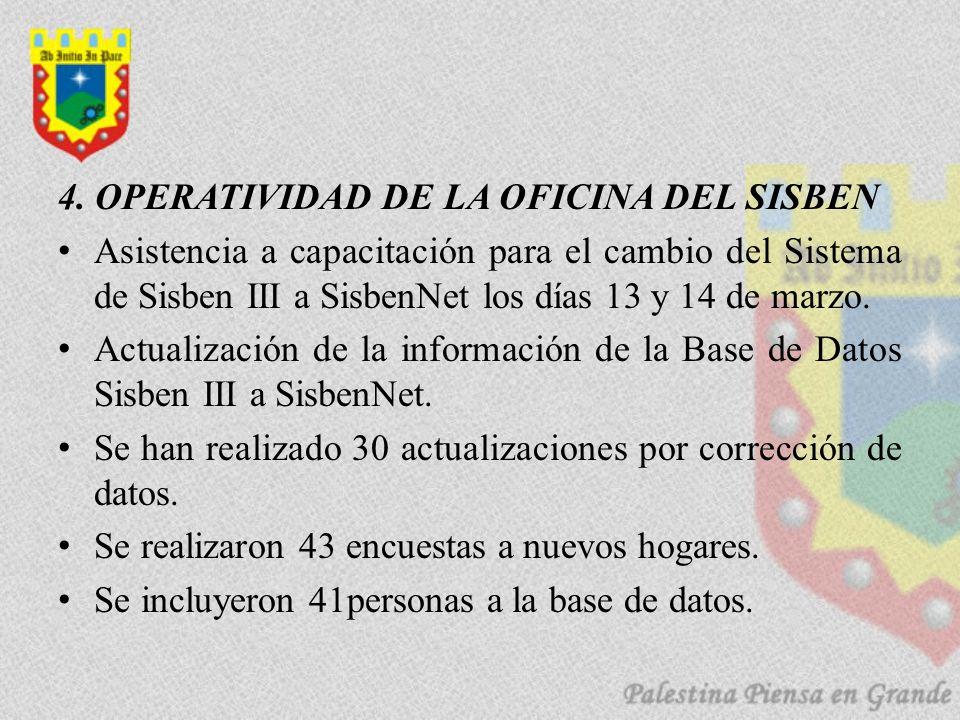 4. OPERATIVIDAD DE LA OFICINA DEL SISBEN