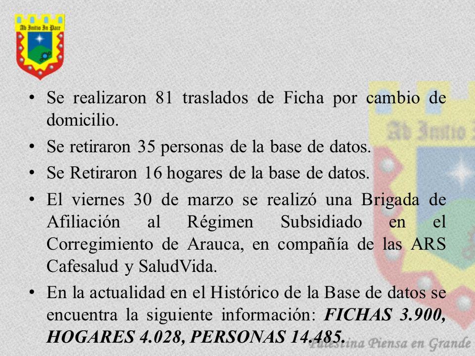 Se realizaron 81 traslados de Ficha por cambio de domicilio.