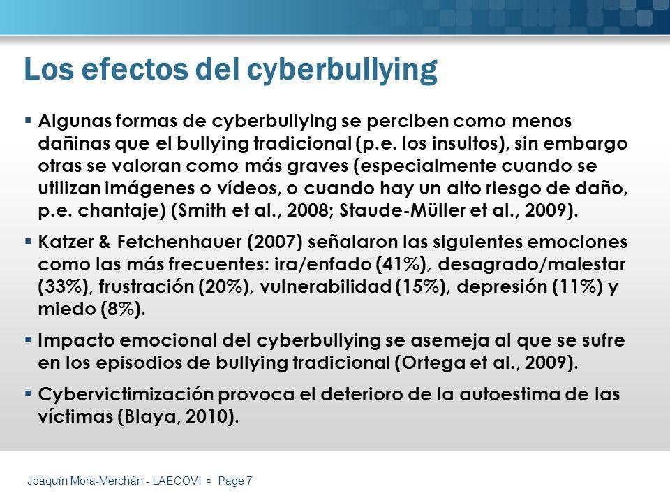 Los efectos del cyberbullying