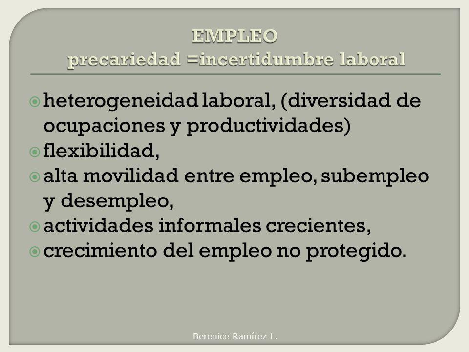 EMPLEO precariedad =incertidumbre laboral