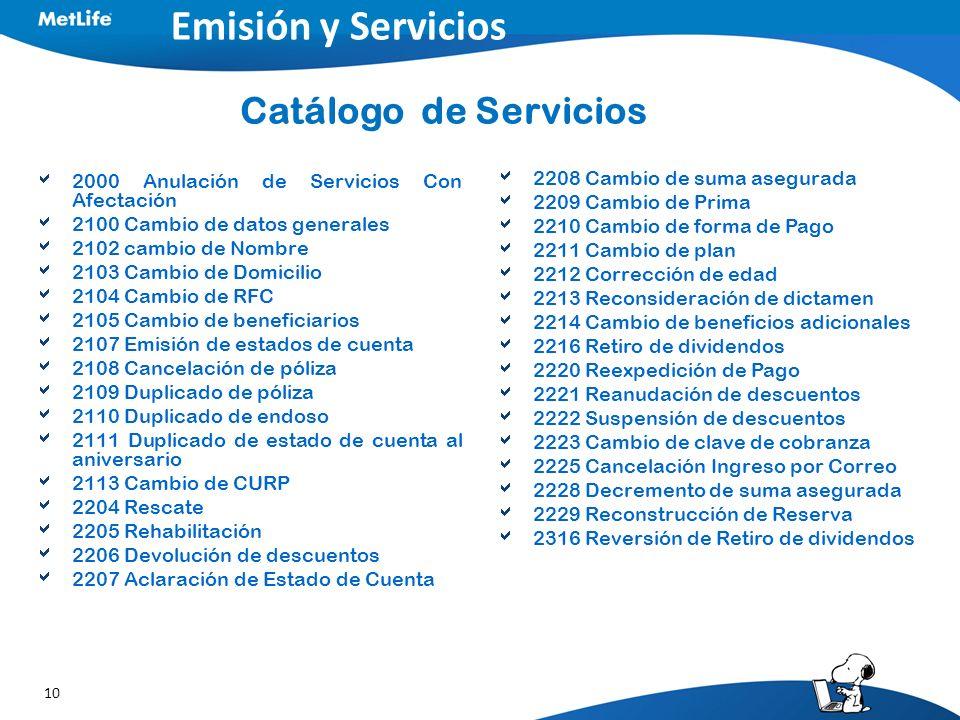 Emisión y Servicios Catálogo de Servicios