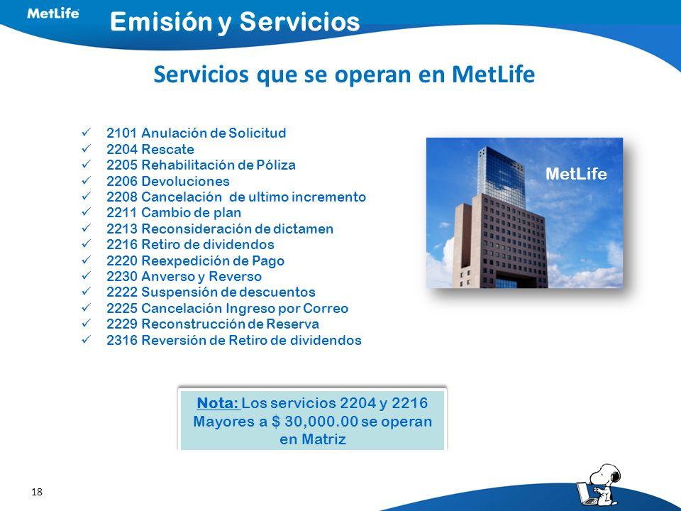 Servicios que se operan en MetLife