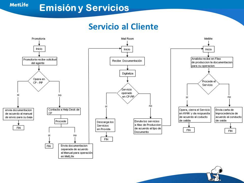 Emisión y Servicios Servicio al Cliente
