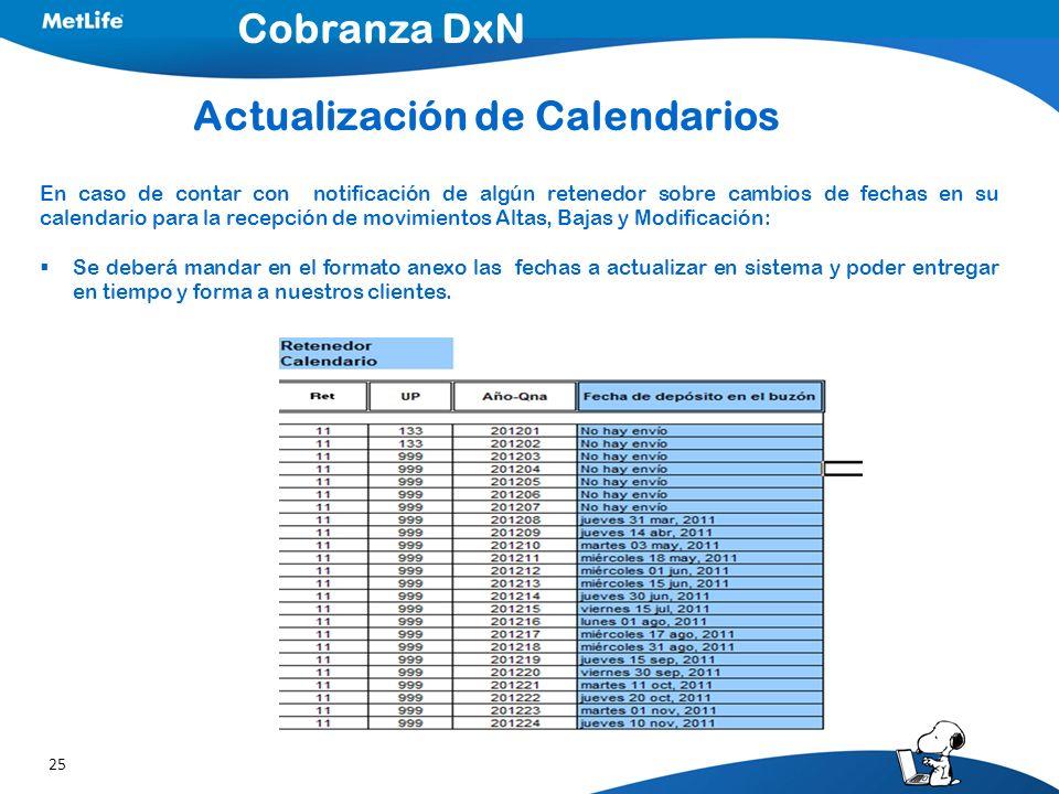 Actualización de Calendarios