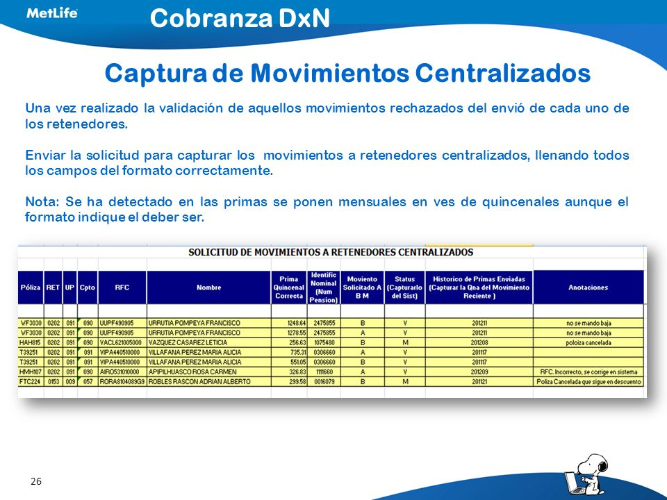 Captura de Movimientos Centralizados