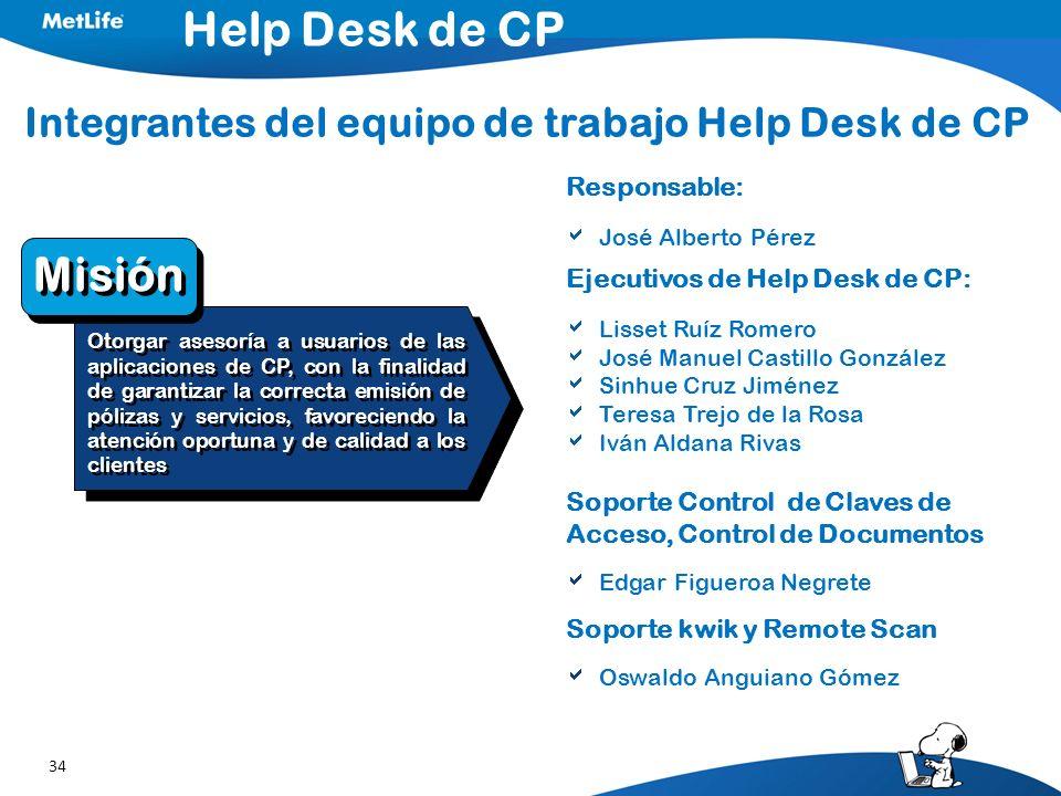 Help Desk de CP Integrantes del equipo de trabajo Help Desk de CP. Responsable: José Alberto Pérez.