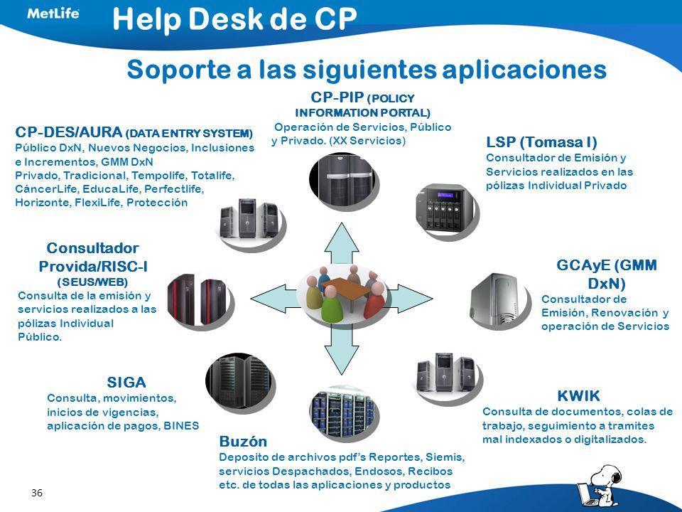 Help Desk de CP Soporte a las siguientes aplicaciones