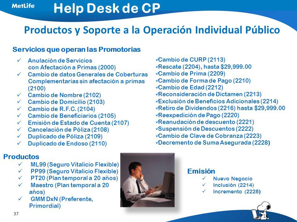 Help Desk de CP Productos y Soporte a la Operación Individual Público