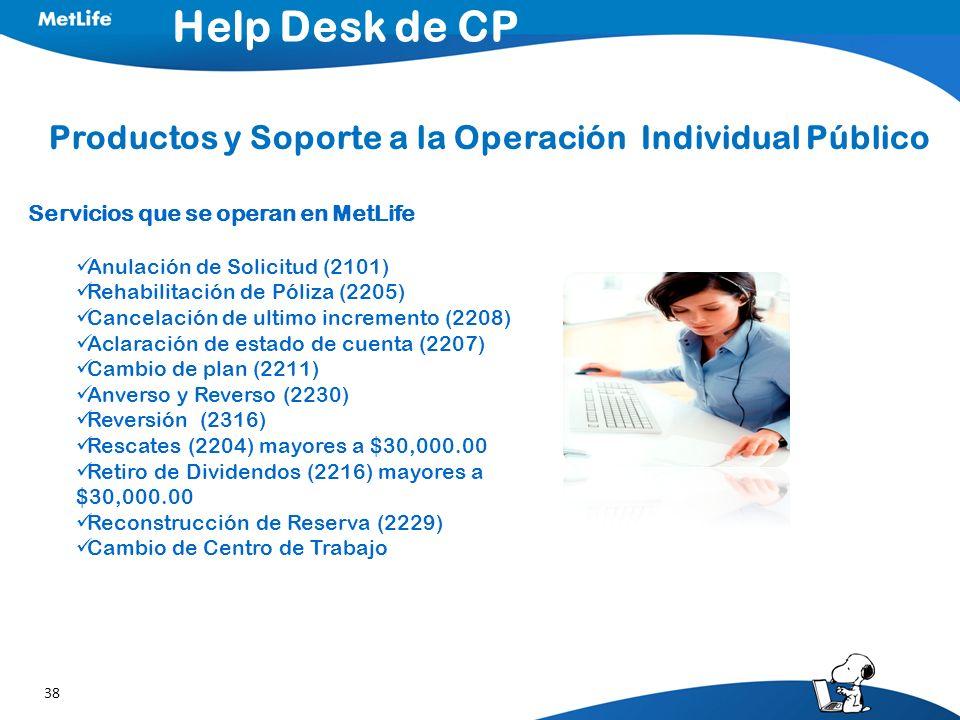 Productos y Soporte a la Operación Individual Público