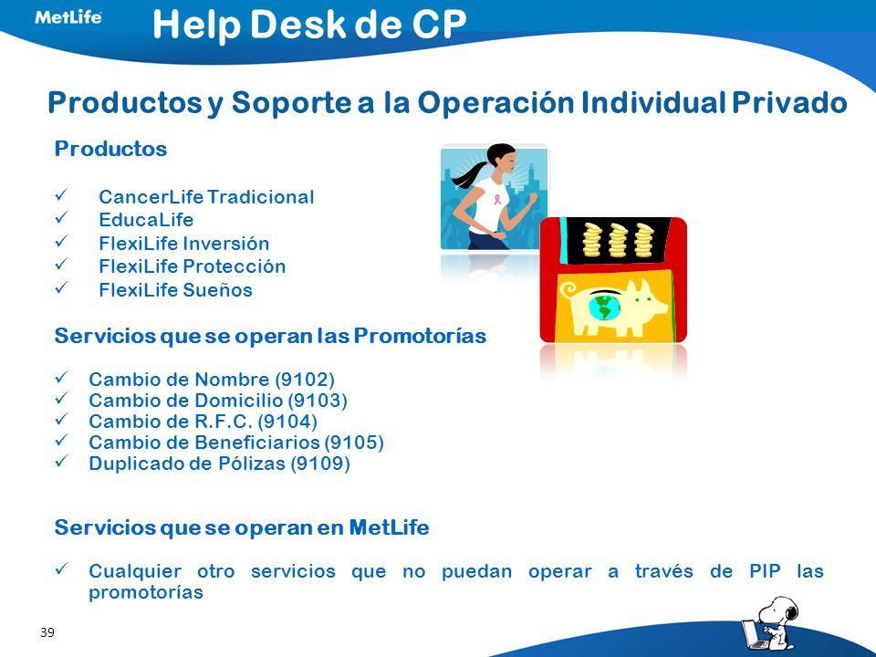 Productos y Soporte a la Operación Individual Privado