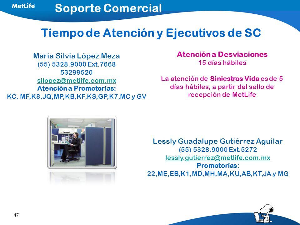 Soporte Comercial Tiempo de Atención y Ejecutivos de SC